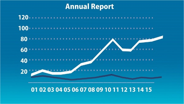 how to write a nonprofit annual report