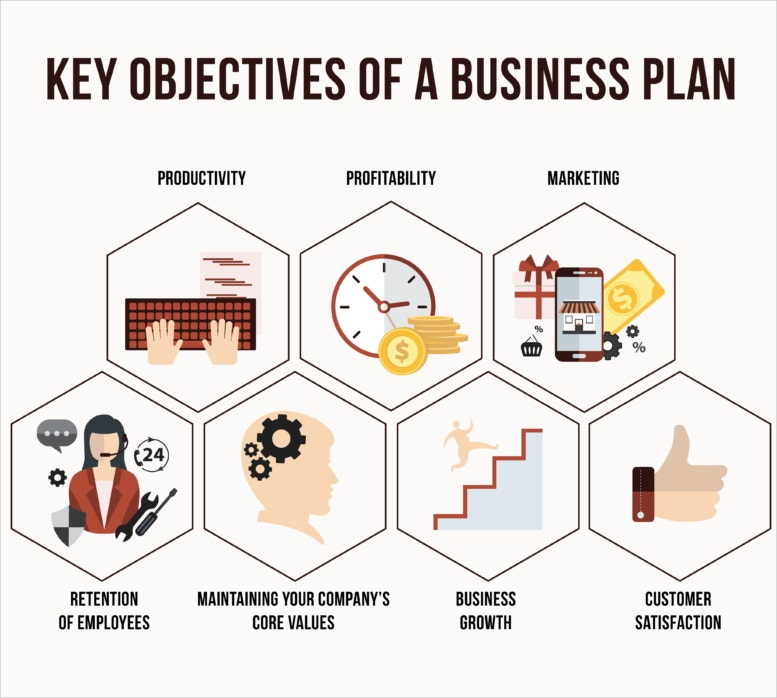 key-objectives-of-a-business-plan
