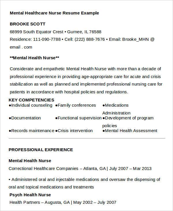 Mental Health Care Nurse