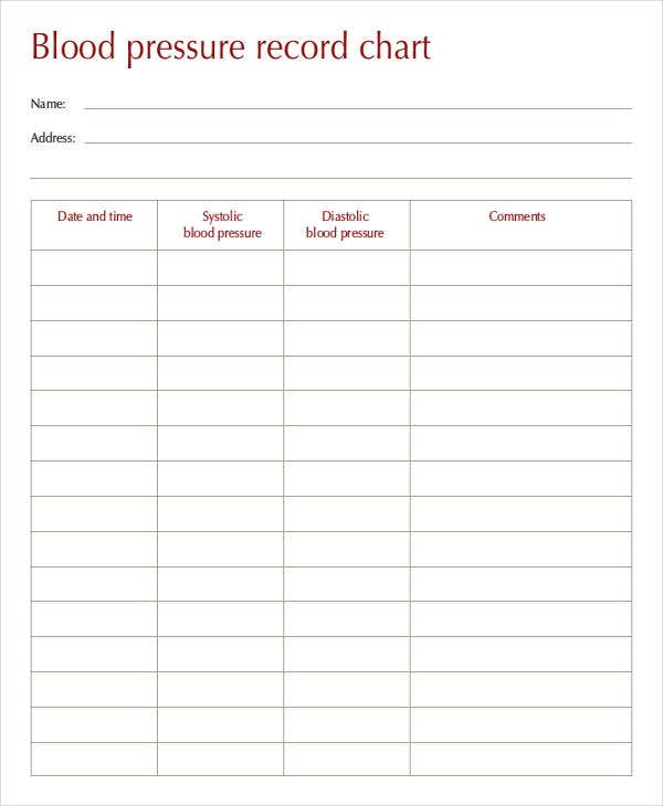 monitoring chart1