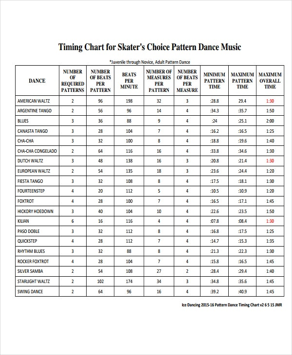 Music Chart Templates  Sample Examples  Free  Premium Templates