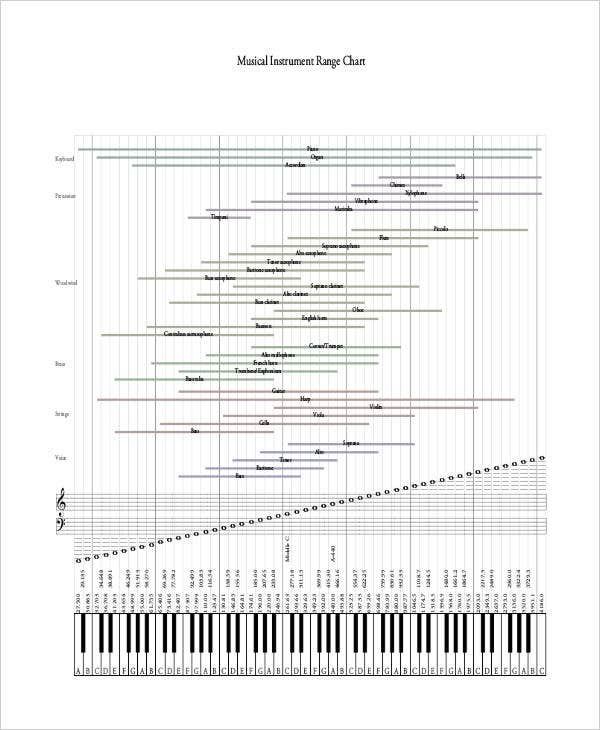 music chart templates