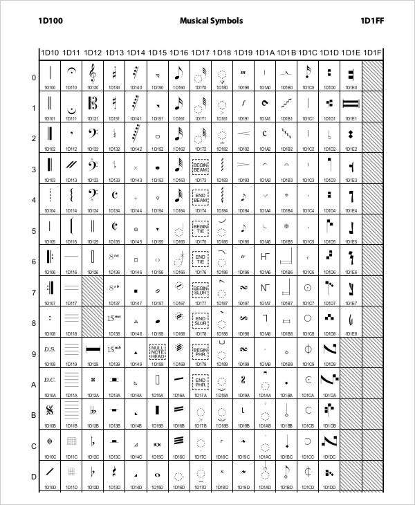musical symbol chart