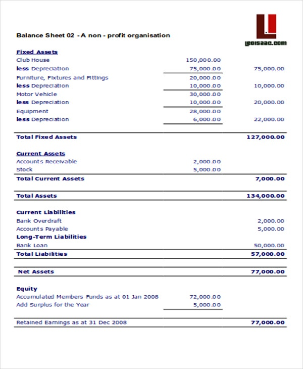 sample balance sheet for non profit