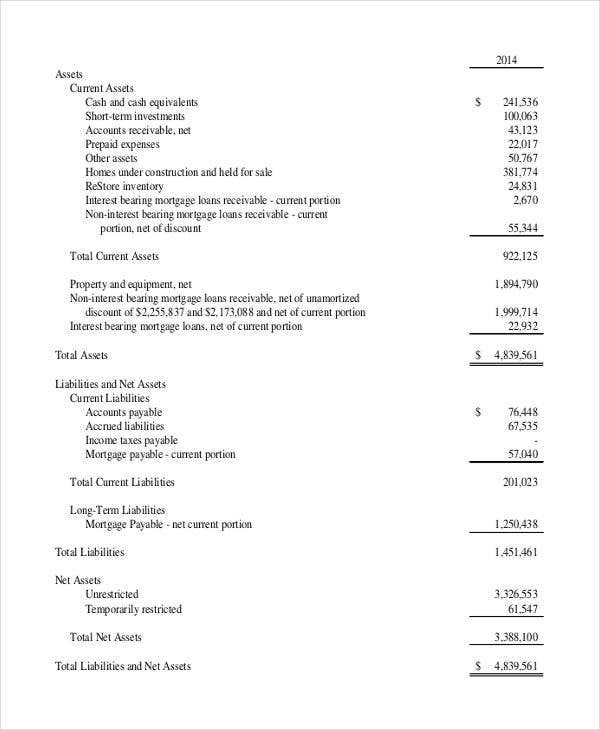 Nonprofit Sheet Templates   Free Word Pdf Format Download  Free