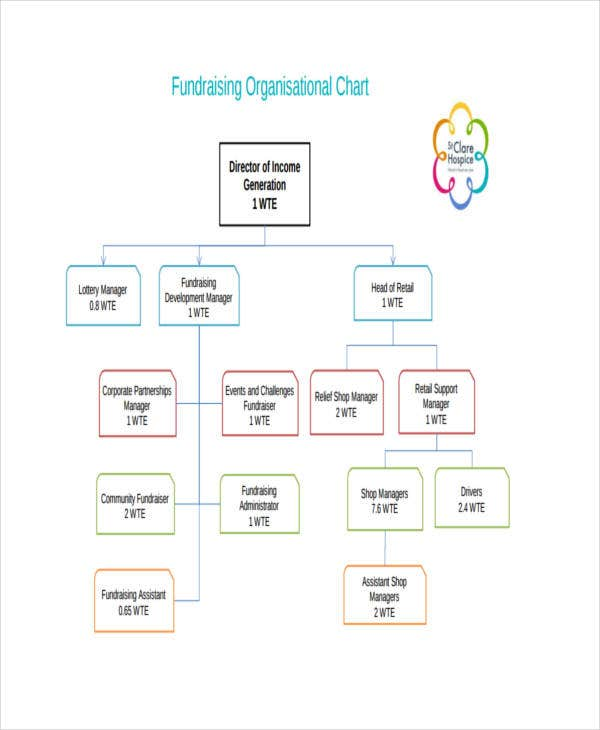 8 hierarchy chart templates free sample example format download