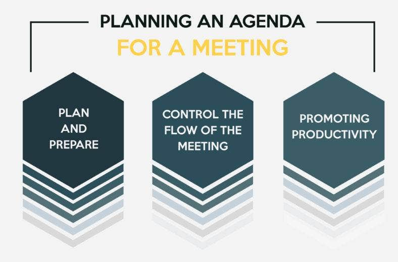 planing an agenda for a meeting 788x519