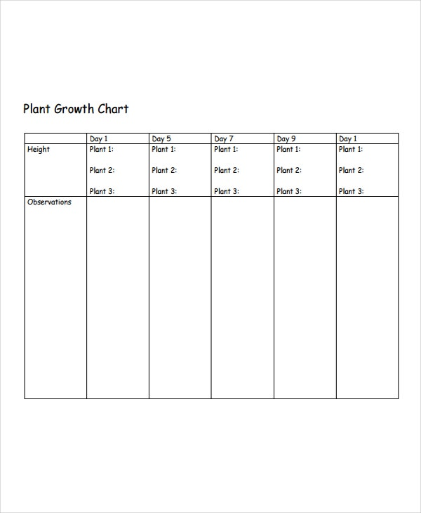 plant growth chart template