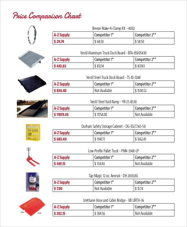 price chart1
