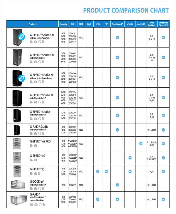 product comparison3