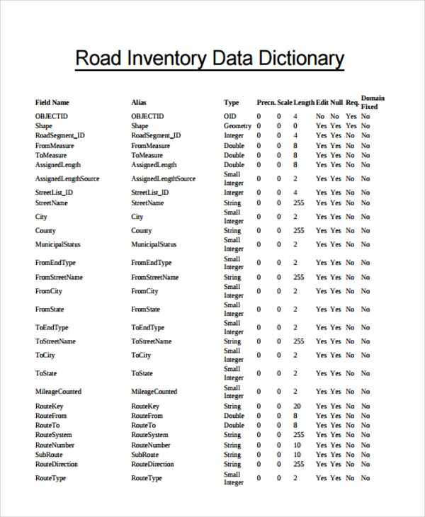 road inventory1