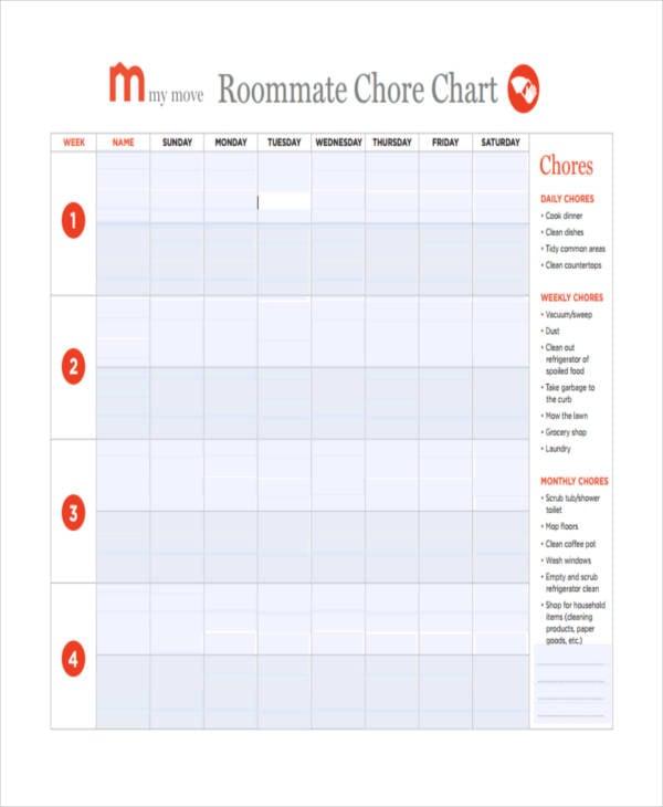 roommate chart