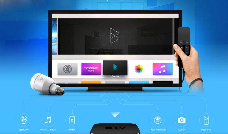smart home app for apple tv 788x462