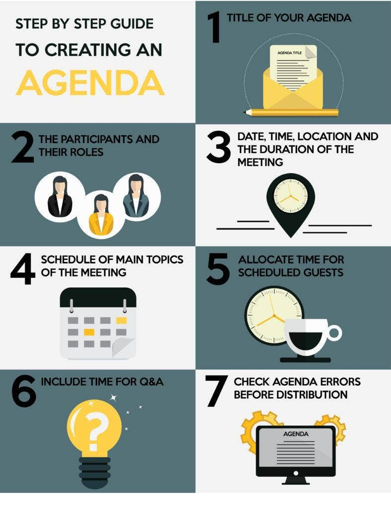 step by step guide to creating an agenda 788x1046