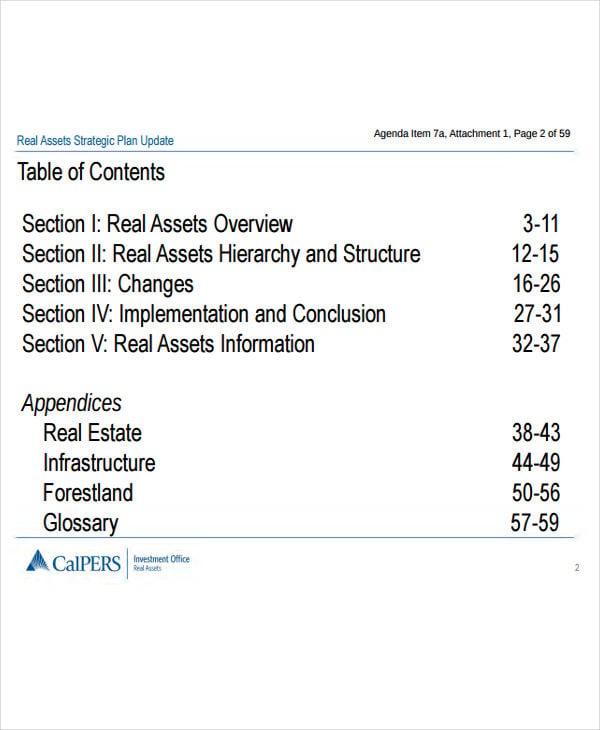 strategic real estate