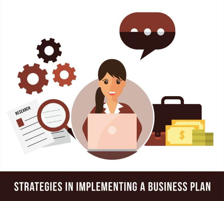 strategies-in-implementing-a-business-plan