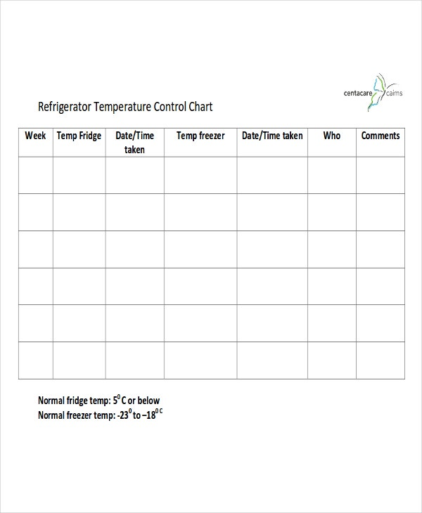 C Chart Template | 5 Control Chart Templates Free Sample Example Format Download
