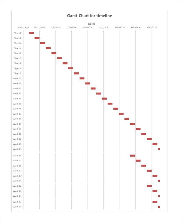Timeline Gantt Chart