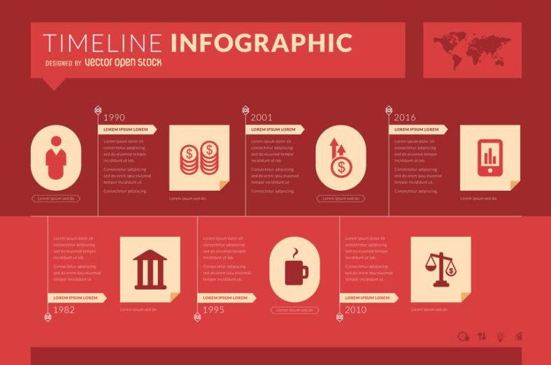 timeline infographic mockup 788x522
