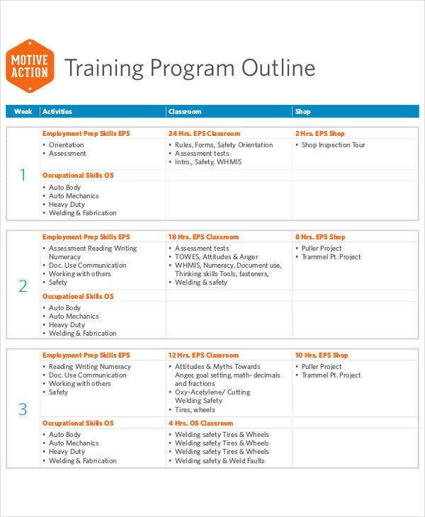 8 Training Outline Templates - Free Sample, Example Format ...