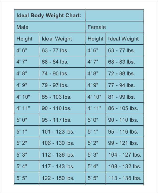 weight chart1