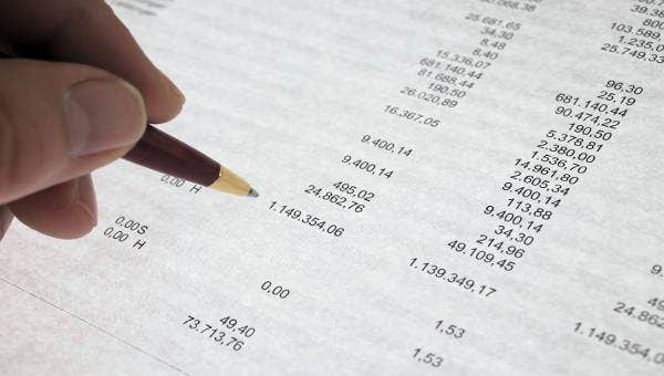 what is a balance sheet and how is it analyzed
