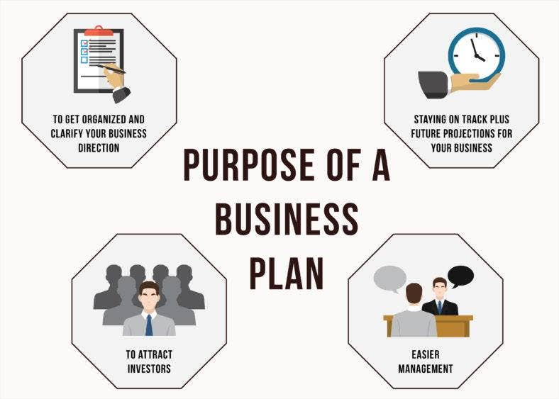 what-is-the-purpose-of-a-business-plan