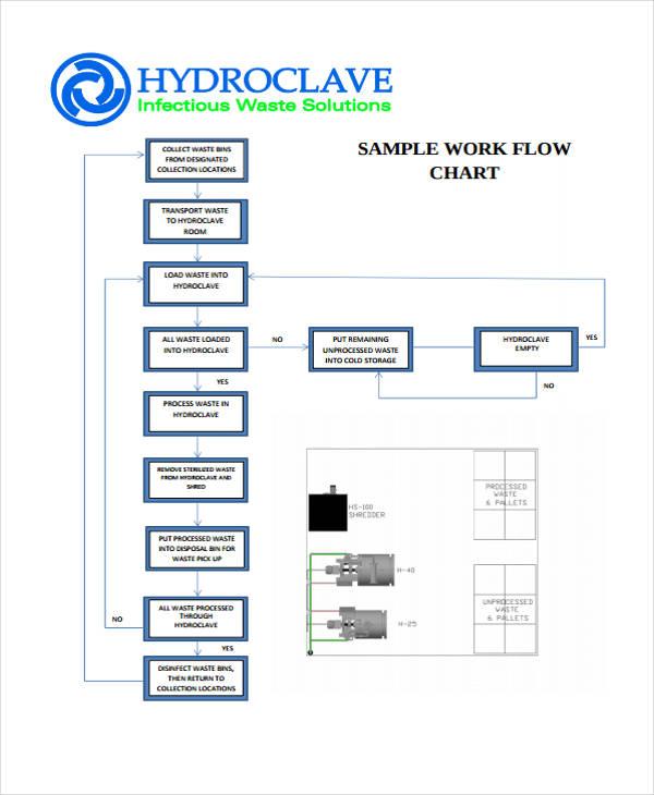 work flow chart3