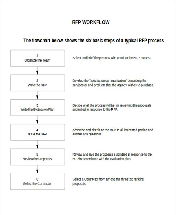 work flow1