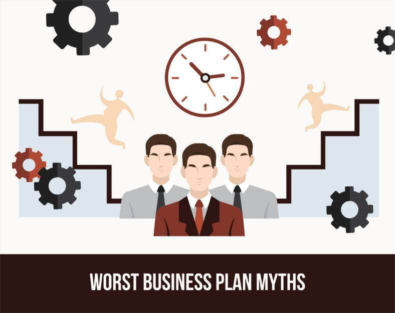 worst-business-plan-myths