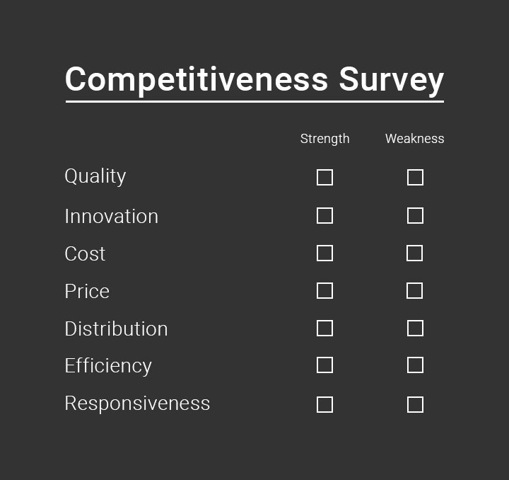 compitativness-survey