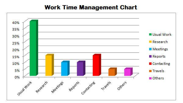 Time Chart Template from images.template.net