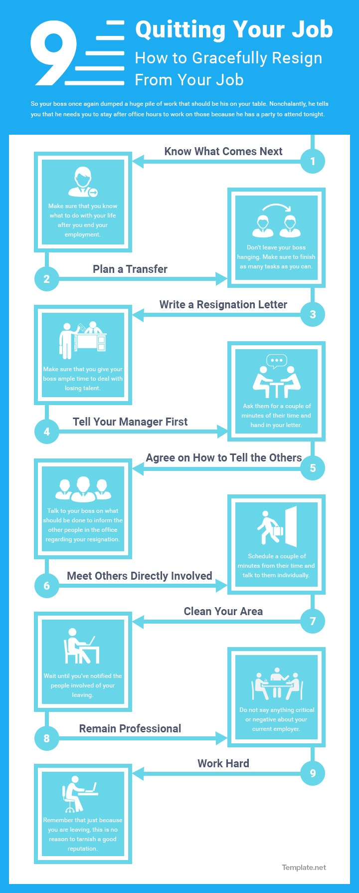 The Complete Guide To Job Resignation  Free  Premium Templates