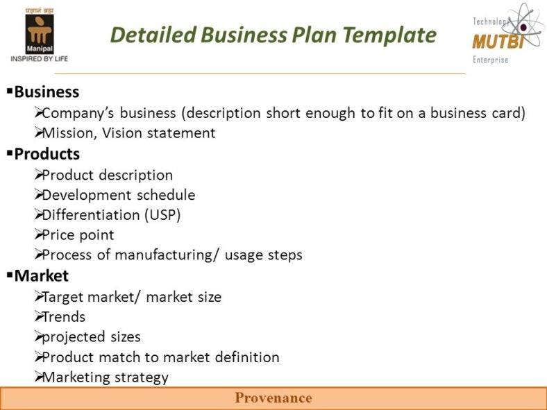 How To Write A Successful Business Plan | Free & Premium Templates
