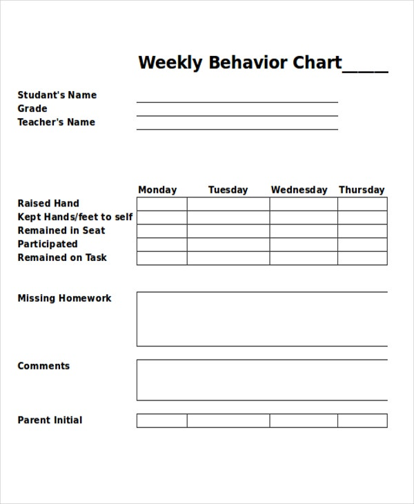 weekly behavior4