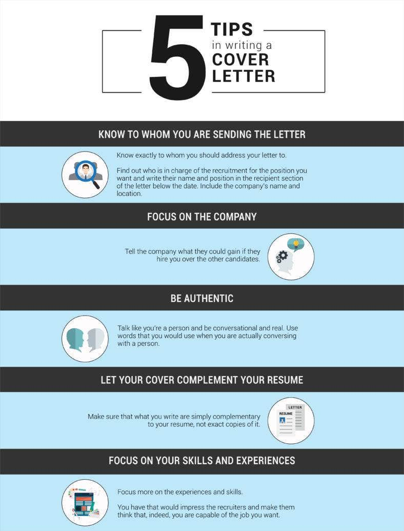 writing a cover letter tips The perfect pitch: how to write a successful cover letter keep it short,  it's always worth writing an email in the shape of a cover letter anyway.