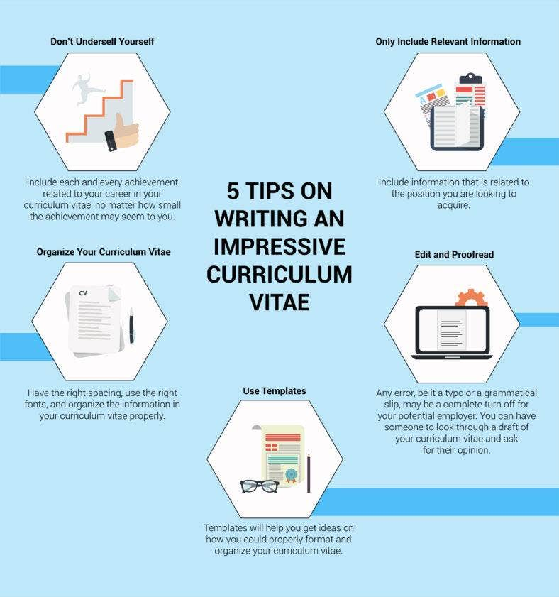 5 tips on writing an impressive curriculum vitae1 788x841