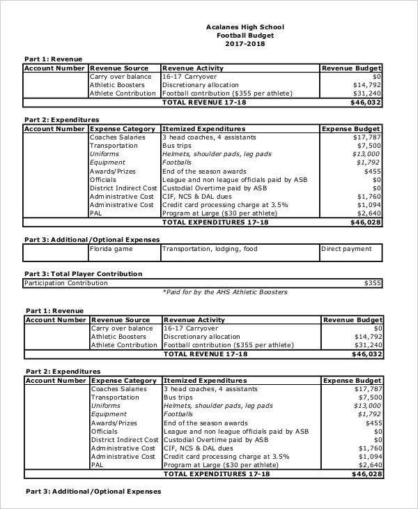 Budget worksheet high school budget best free printable for High school football program template