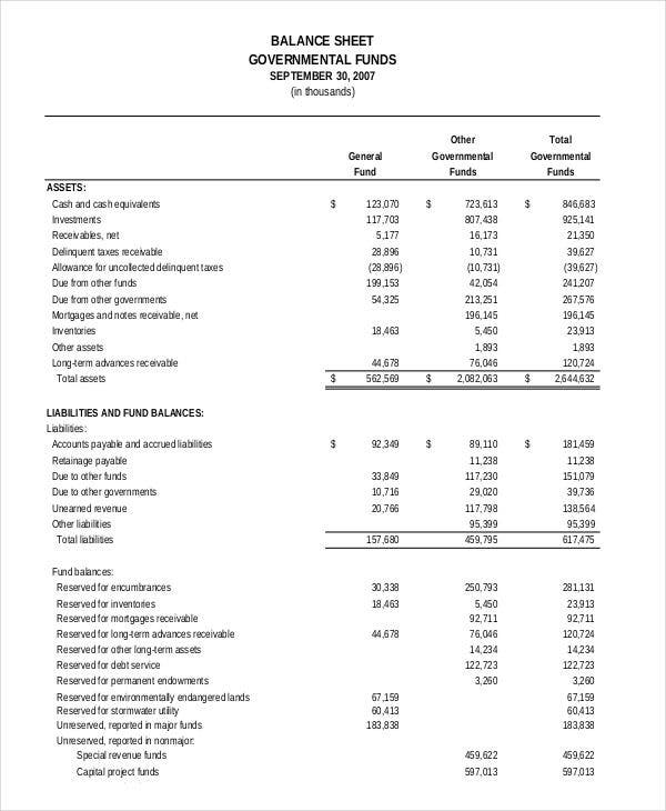 accounting balance sheet2