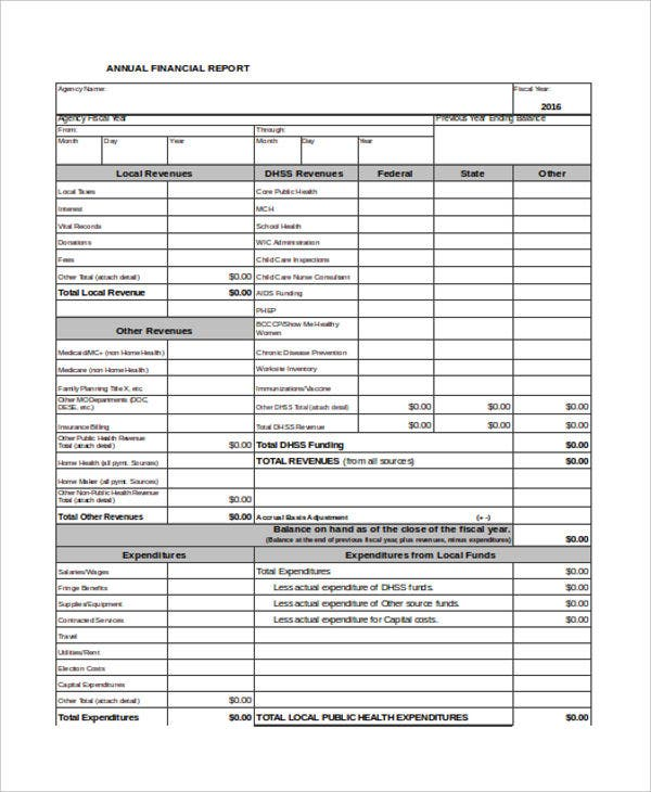 annual financial sheet