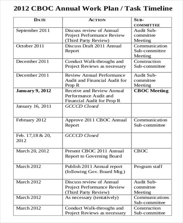 annual project plan timeline