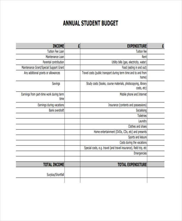 7 student budget templates free sample example format download