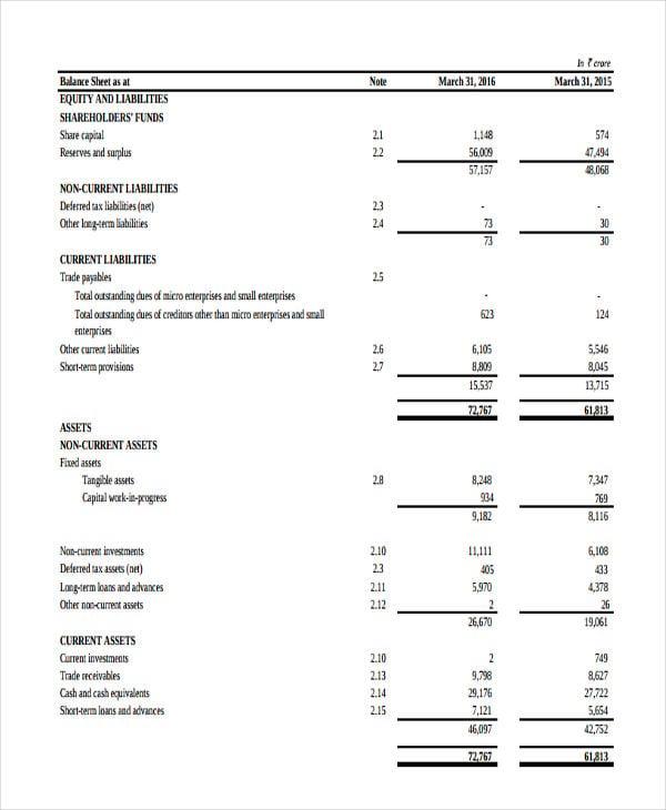 14+ Balance Sheet Templates in PDF | Free & Premium Templates