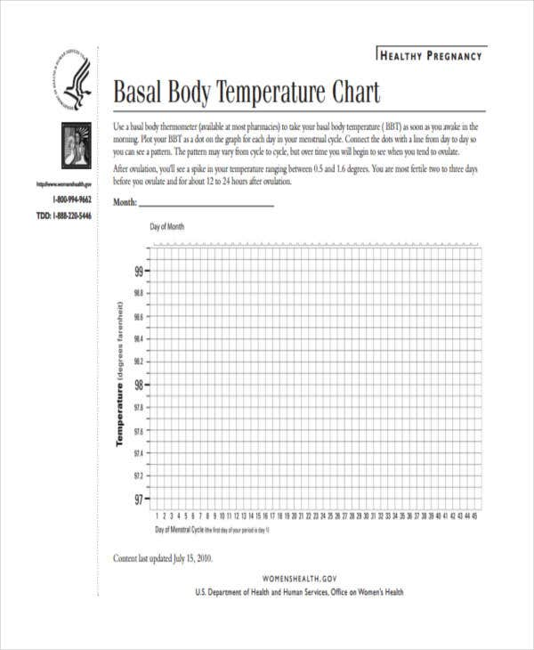 It is a picture of Basal Body Temperature Chart Printable for first aid