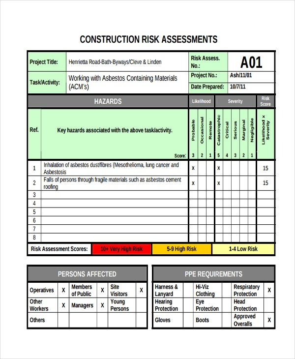 basic construction risk assessment
