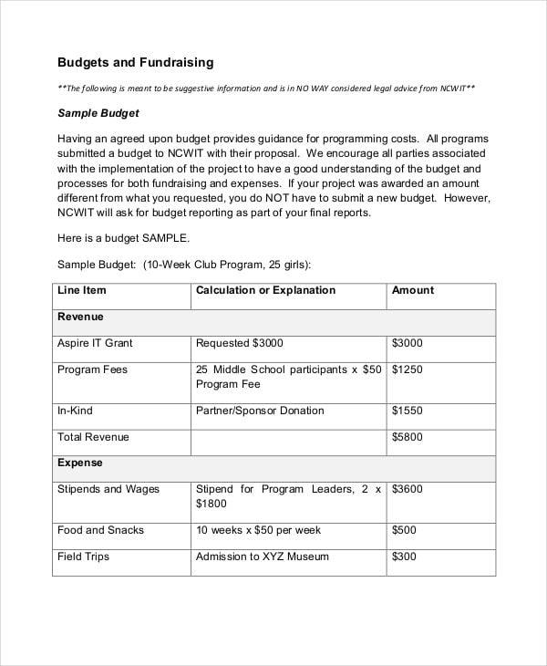 budget sample1
