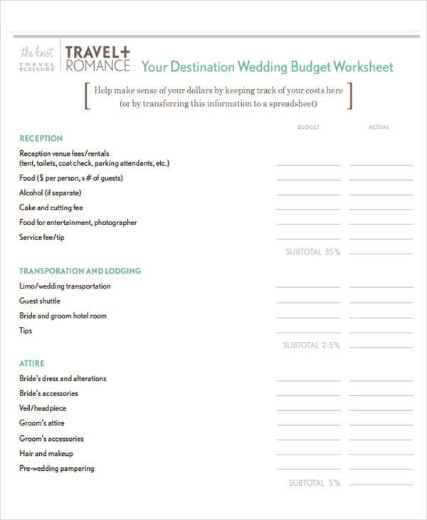 budget for destination wedding