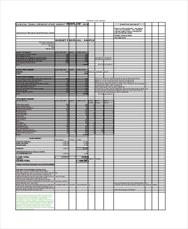 budget for start up study