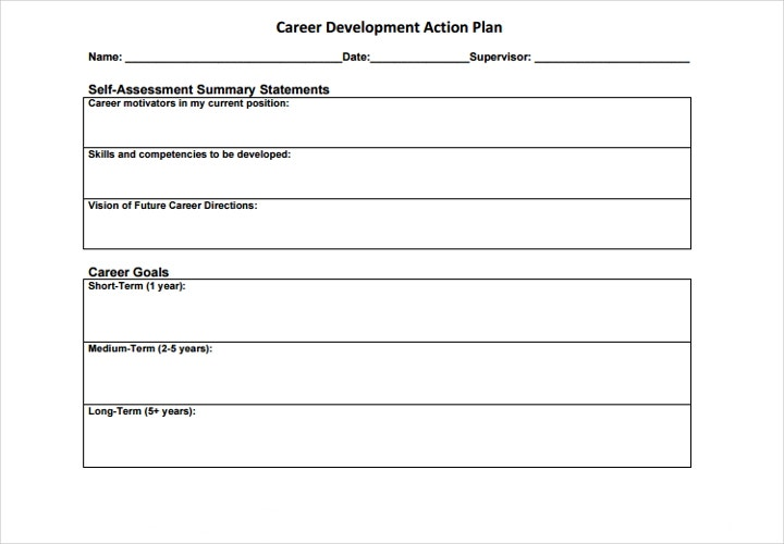 career development action plan