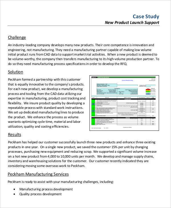 Case Study of New Product Launch